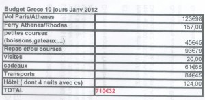 Tarifs Budget-Grece-300x146